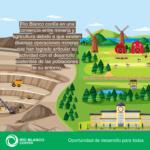 AGRICULTURA Y MINERÍA: EN UN ENTORNO DE DESARROLLO SOSTENIBLE